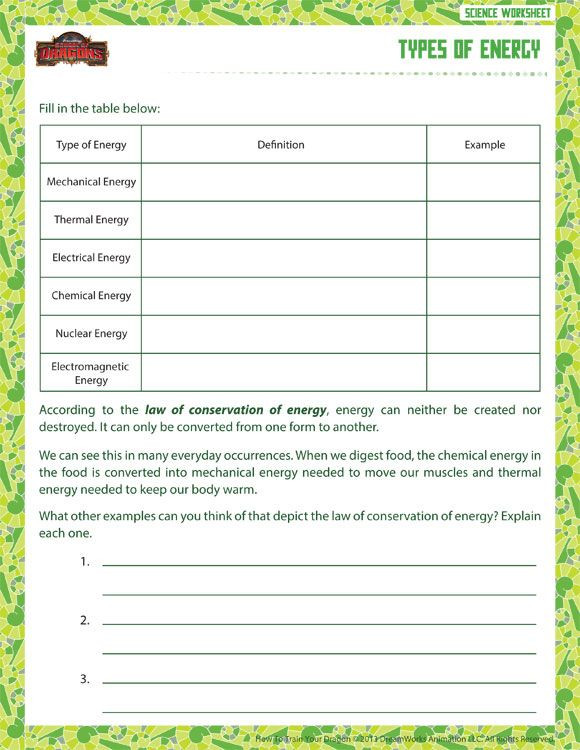 6th Grade Science Worksheets Types Of Energy View – Printable Sixth Grade Science