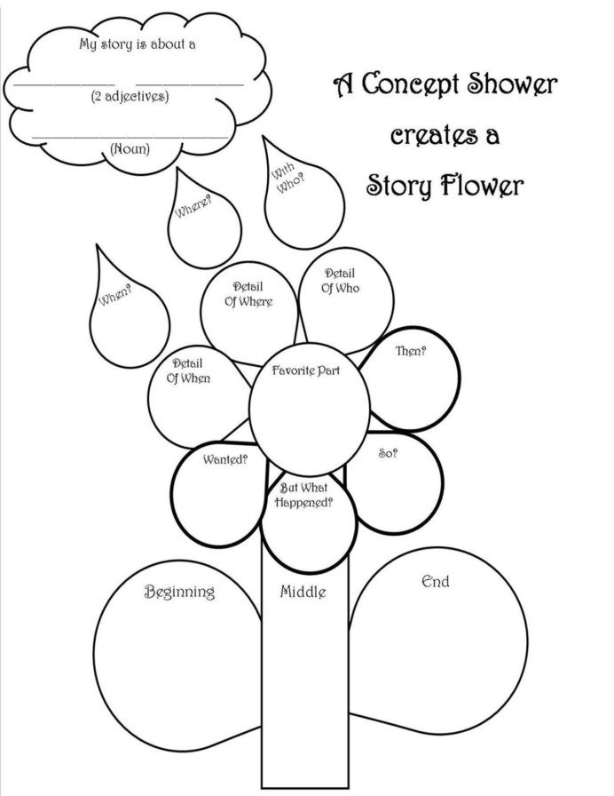 8th Grade Vocabulary Worksheets Concept Shower Creates Flower Designed by Tasha Lebleu