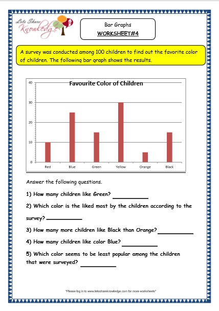 Bar Graph Worksheets 4th Grade Grade 3 Maths Worksheets Pictorial Representation Of Data