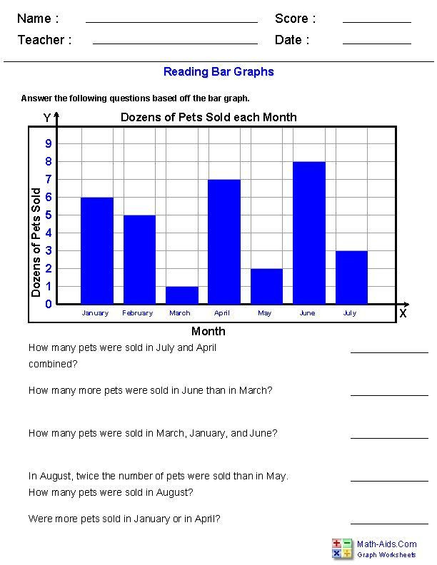 Bar Graph Worksheets 4th Grade Ts are Free to Easy to Use and Very Flexible
