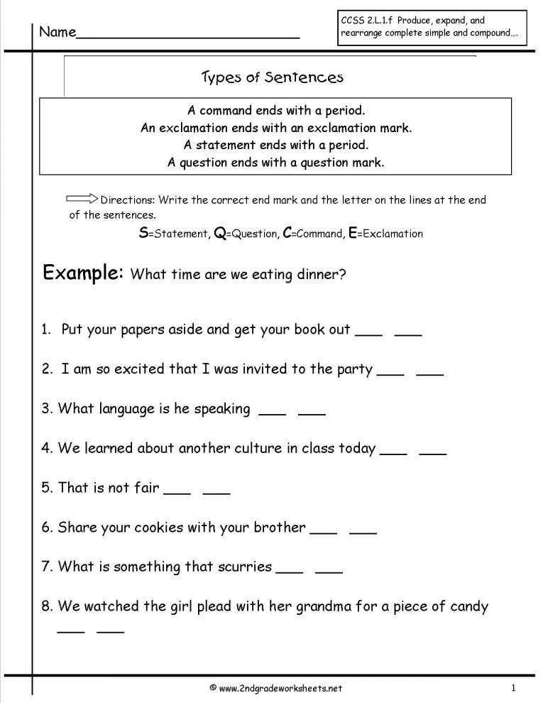 Complete Sentences Worksheets 2nd Grade 10 4 Types Sentences Worksheet 2nd Grade Grade