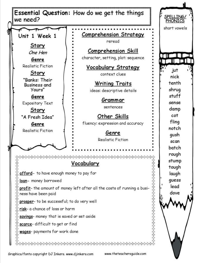 Decoding Worksheets for 1st Grade Grade E Activities Printable Mcgraw Hill 5th Grade Math