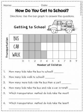 First Grade Graphing Worksheets Pin On First Grade Math