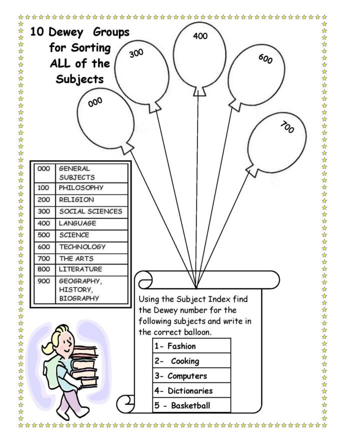 Kindergarten History Worksheets Cute to Killed Library Skills Worksheet Activity Worksheets