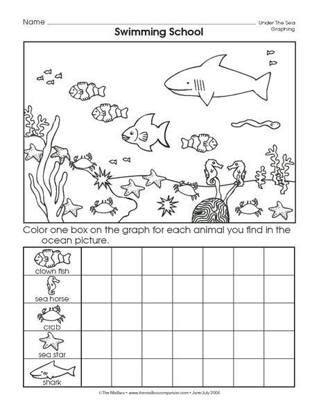 Kindergarten Ocean Worksheets Ocean Graph