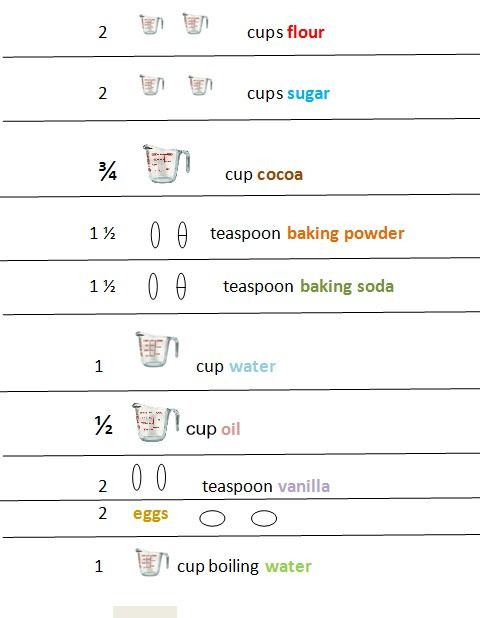 Kitchen Math Measuring Worksheet Teaching Math and Reading Through Cooking Includes