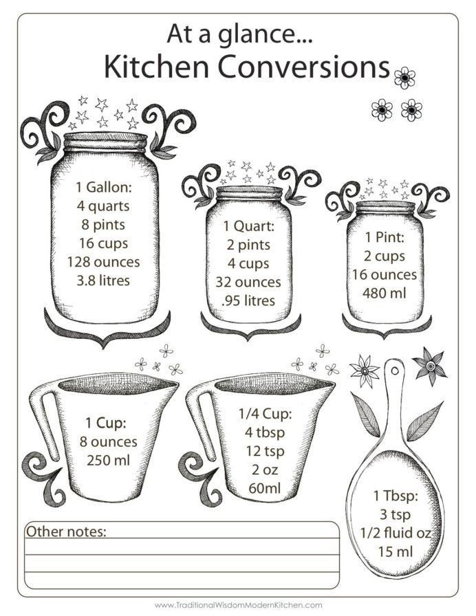 Kitchen Math Worksheets Pin On Free Printable Math Worksheets