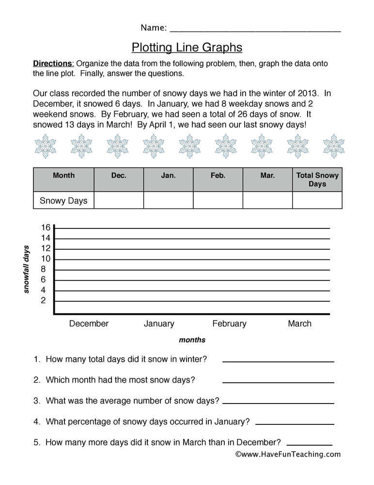 Line Graph Worksheets 5th Grade Plotting Line Graph Worksheet