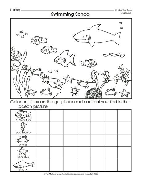 Ocean Worksheets for 2nd Grade Worksheet forming A Bar Graph