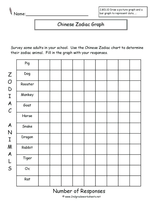 Pictograph Worksheets 3rd Grade Pictograph Worksheets 3rd Grade Printable Pictograph