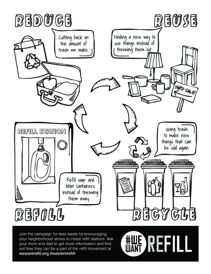 Recycle Worksheets for Kindergarten Free Downloadable Coloring for Kids Reuse Recycle Recycling