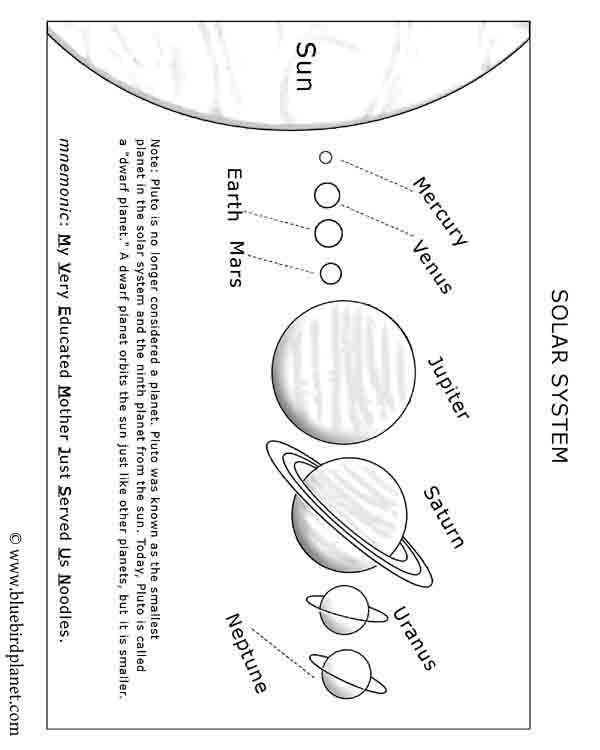 Solar System Worksheets 5th Grade Free Printables for Kids