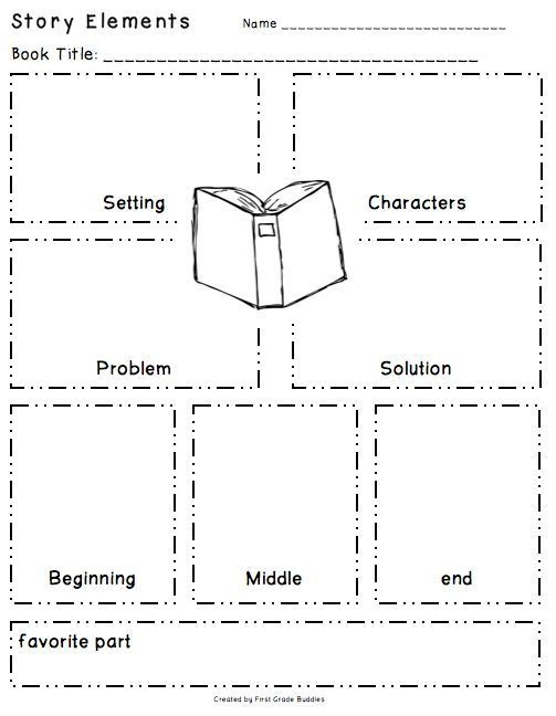 Story Elements Worksheet 2nd Grade Workshop Wednesday Reading organizers