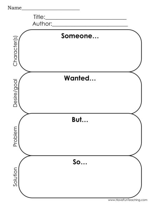 Story Elements Worksheets 2nd Grade Story Elements Worksheets • Have Fun Teaching