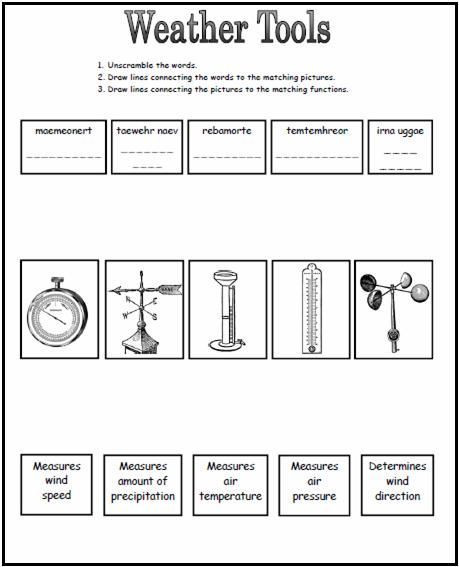 Weather Worksheets for 3rd Grade Free Activity Weather Worksheet