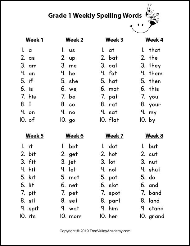 1st Grade Phonics Worksheets Pdf 1st Grade Spelling Words 32 Weekly Spelling Lists