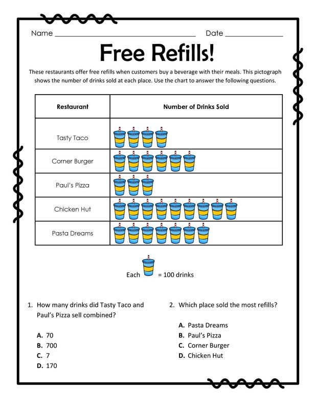 2nd Grade Pictograph Worksheets Reading Pictographs Free Refills