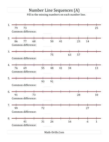 3rd Grade Number Line Worksheets Mixed Numbers A Number Line Worksheet Decreasing Number
