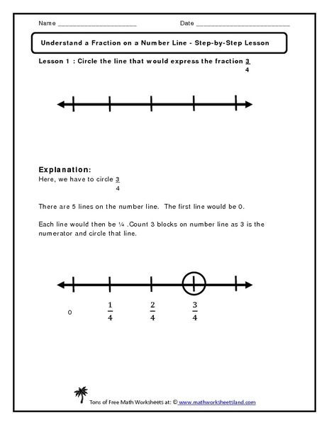 3rd Grade Number Line Worksheets Understand A Fraction On A Number Line Worksheet for 3rd