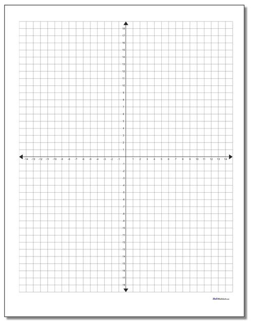 5th Grade Coordinate Grid Worksheets 84 Blank Coordinate Plane Pdfs [updated ]