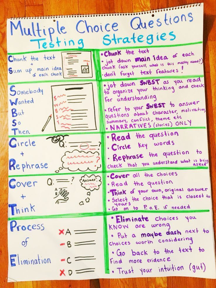 6th Grade istep Practice Worksheets Pin On Test Prep