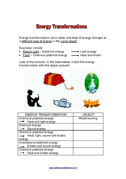 6th Grade Science Energy Worksheets Energy Transformations Lessons Tes Teach