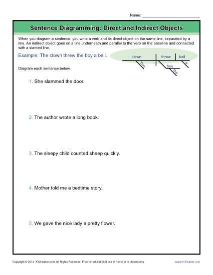 6th Grade Sentence Structure Worksheets Diagramming Sentences Worksheets Direct and Indirect