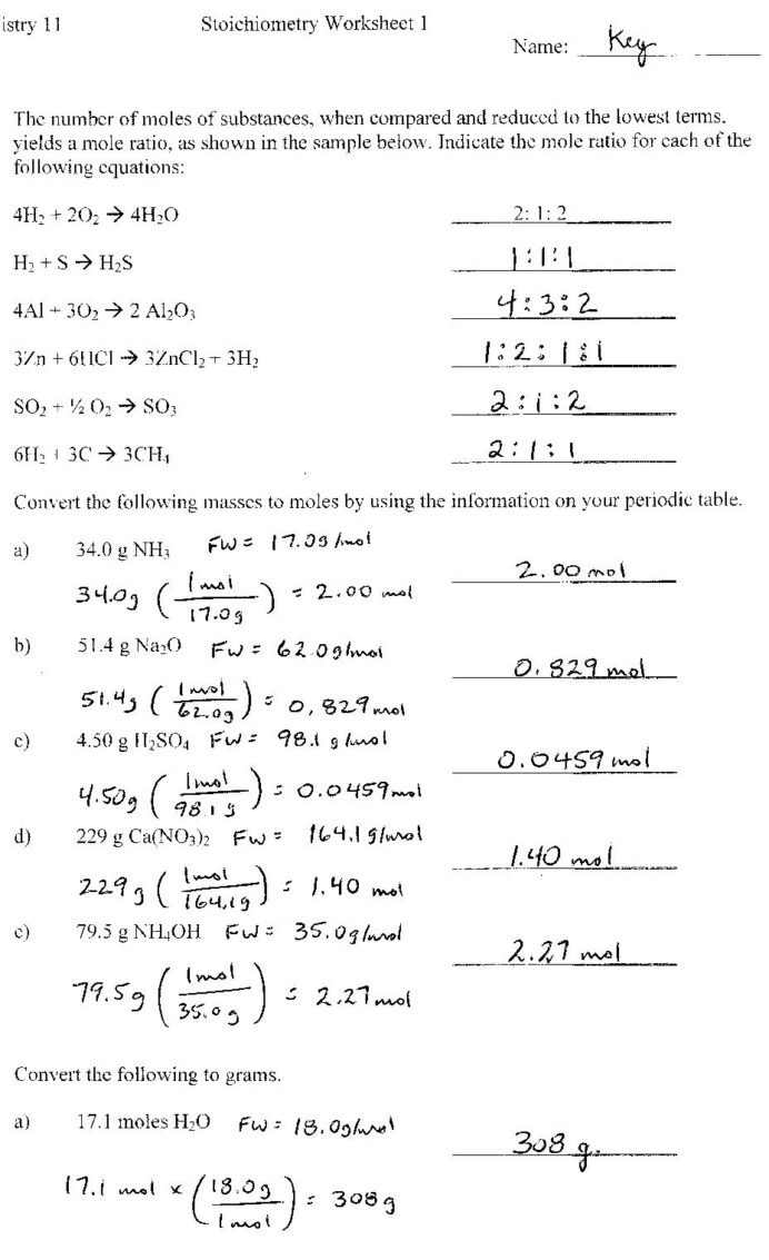 Act Prep Math Worksheets Pdf Act Math Worksheets with Answers