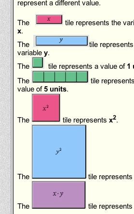 Algebra Tiles Worksheets 6th Grade Algebra Tiles Includes X and Y Tiles but Only Positive Units