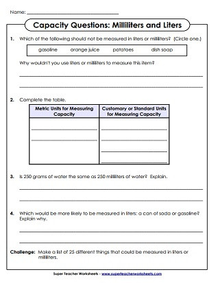Capacity Maths Worksheets Measuring Capacity Milliliters and Liters Worksheets