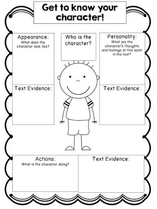 Character Traits Worksheet 2nd Grade Free Printable Character Traits Graphic organizer