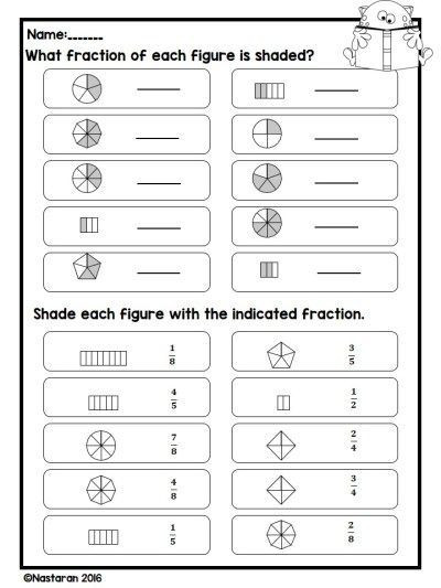 Comparing Fractions Third Grade Worksheet Fraction Worksheets Grade 3 Number Line Activities