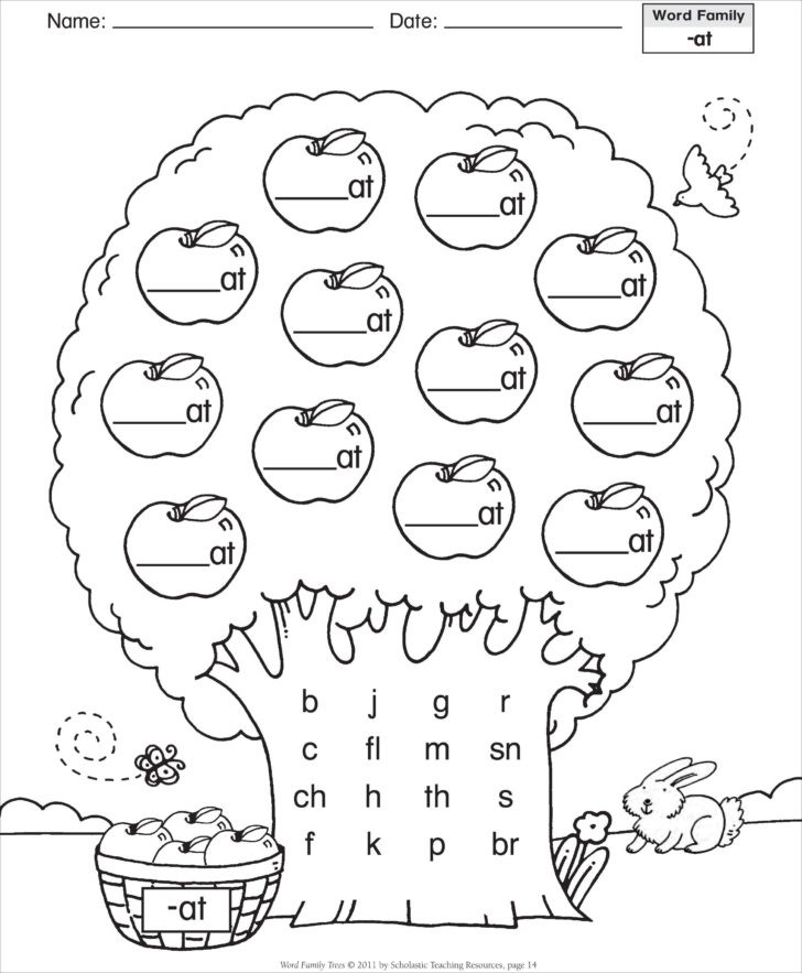 Consonant Blends Worksheets 3rd Grade Word Family Template Short Vowel at Tree Consonant Blends