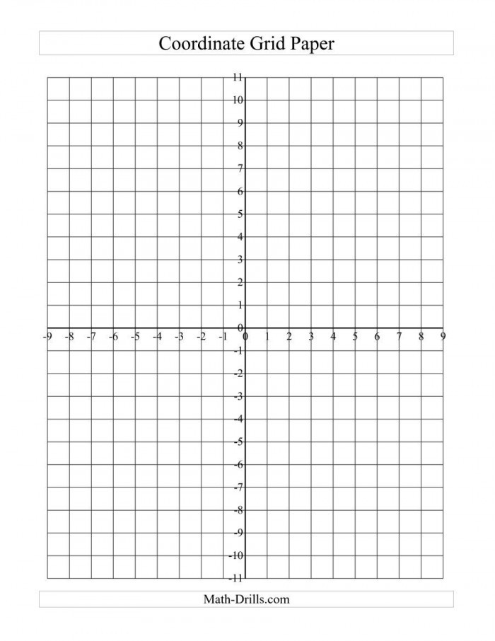 Coordinate Grid Worksheet 5th Grade Coordinate Plane Worksheets