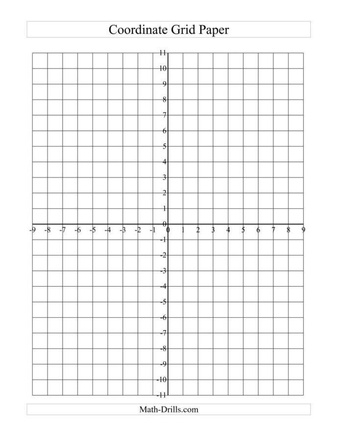 Coordinate Grid Worksheet 5th Grade solve My Equation Coordinate Plane Worksheets Grinch