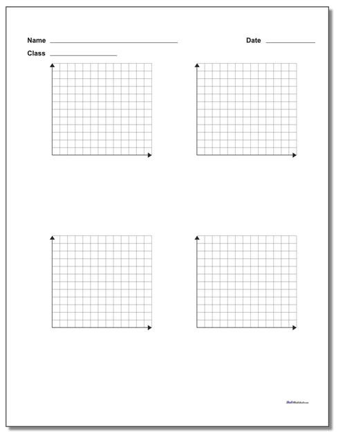 Coordinate Grid Worksheets 5th Grade Coordinate Plane Quadrant 1