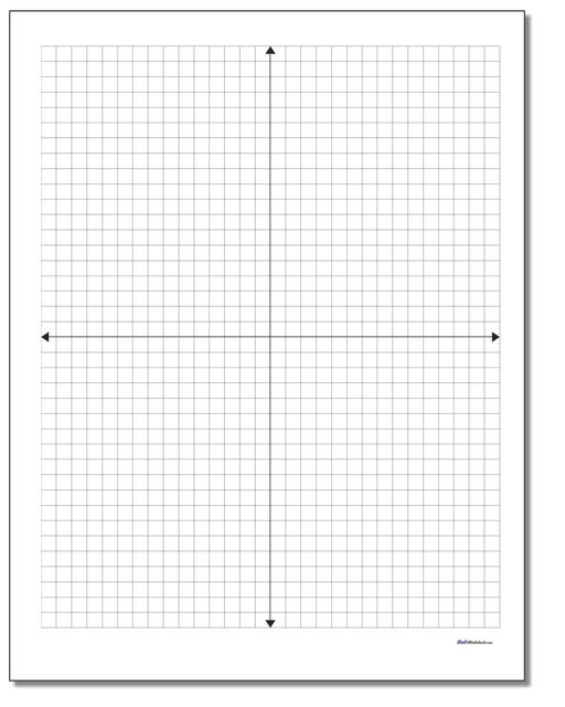 Coordinate Grid Worksheets 6th Grade 84 Blank Coordinate Plane Pdfs [updated ]