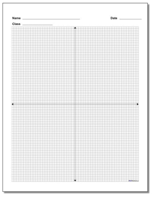 Coordinate Grid Worksheets 6th Grade Blank Coordinate Plane Work Pages
