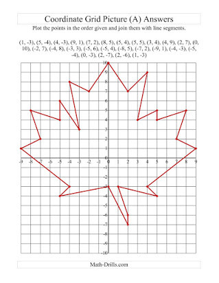 Coordinate Grid Worksheets 6th Grade Free Coordinate Graph Picture Worksheets