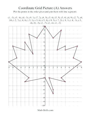 Coordinate Grid Worksheets 6th Grade Plotting Coordinates Worksheet Math Aids Grid Paper Plotting