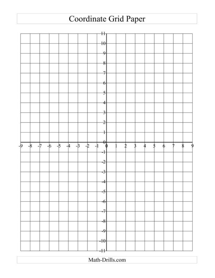 Coordinate Plane Worksheet 5th Grade Coordinate Grid Paper Graph Math Worksheets Free Pin Fourth