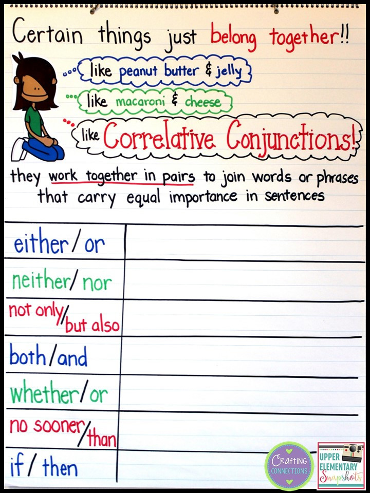 Correlative Conjunctions Worksheet 5th Grade Teaching Correlative Conjunctions