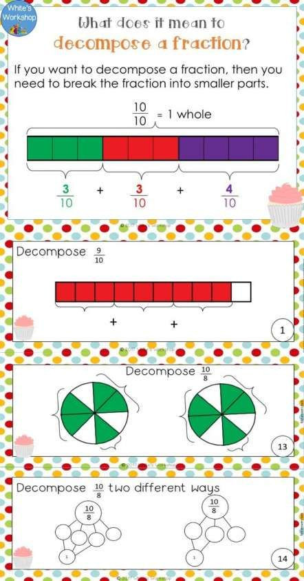 Decomposing Fractions Worksheets 4th Grade Pin On 4th Grade Worksheet