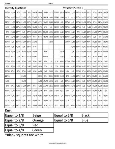 Equivalent Fractions Coloring Worksheet Goofy Fractions Coloring Squared