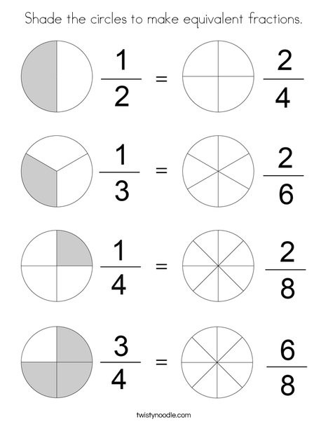 Equivalent Fractions Coloring Worksheet Shade the Circles to Make Equivalent Fractions Coloring Page