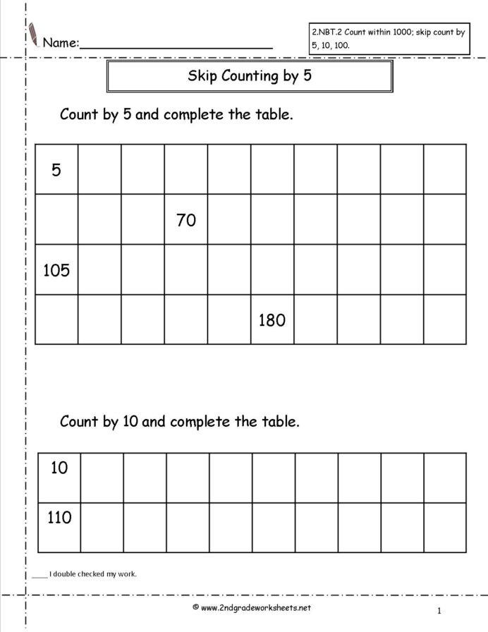 First Grade Skip Counting Worksheets Free Skip Counting Worksheets by Skipcountingbyfiveandten