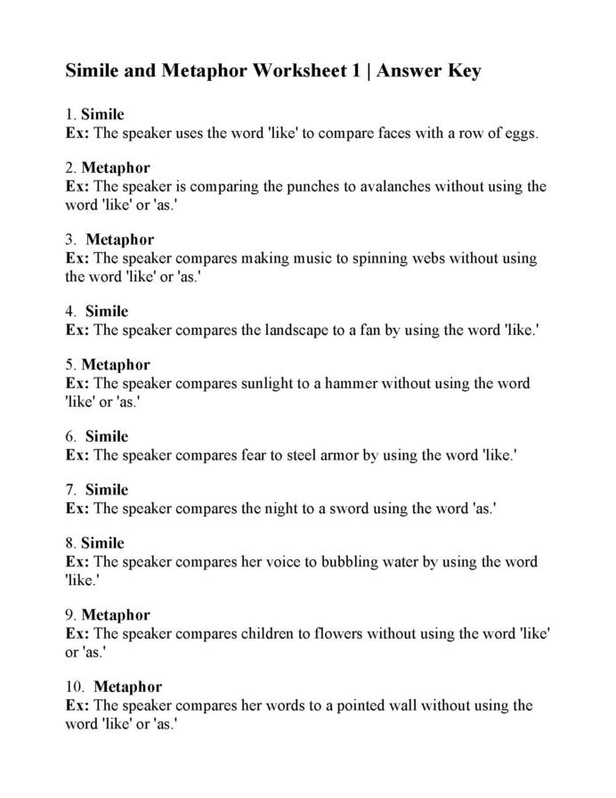 Free Printable Simile Worksheets Simile and Metaphor Worksheet Answers Exercises Worksheets