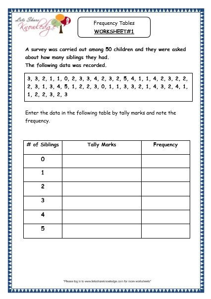 Frequency Table Worksheets 3rd Grade Grade 3 Maths Worksheets Pictorial Representation Of Data