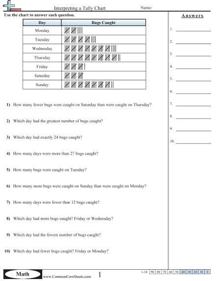 Frequency Table Worksheets 3rd Grade Tally Marks Worksheet Table In 2020