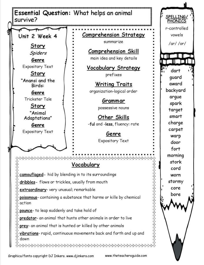 Genre Worksheets 4th Grade Cool My Math Main Idea Worksheets for 5th Graders Ged social